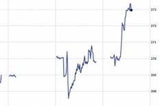 árfolyam, forint, válság