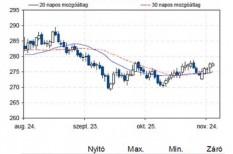 euró, forint, gazdaságpolitika, tőzsde