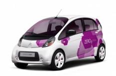autóipar, elektromos autó, fogyasztó, k+f