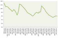 alapkamat, gazdaságpolitika, infláció, mnb, monetáris tanács