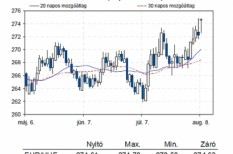hitelminősítés, tőzsde, usa, válság