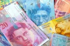 kötvény, önkormányzat, svájcifrank