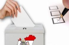 pártok támogatottsága, választás