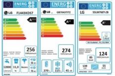 energia, energiafogyasztás, energiatakarékosság, háztartási gép