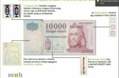 bankjegy, bankjegy hamisítás, mnb