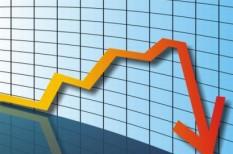 gazdasági kilátások, gazdaságpolitika, hangulat