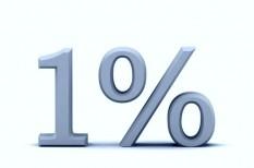 1 százalék, adó, támogatás