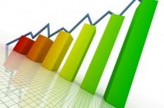 felmérés, gazdasági kilátások, konjunktúra-index