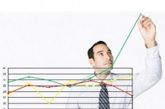 pénzügyi intelligencia, pénzügyi tervezés, vállalati pénzügyek