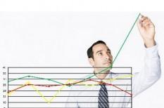 árbevétel, eredmény, kkv bizalmi index