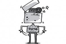 pályázat, startup, startup verseny