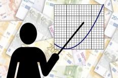 árak, benzinár, élelmiszer, GKI előrejelzés, kamat, növekedés