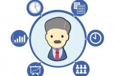 hatékony cégvezetés, hatékonyságnövelés, időgazdálkodás