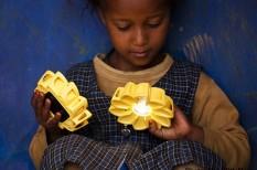 fenntartható fejlődés, innováció, mikrohitel, napenergia, zöld energia