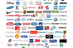 arculat, fogyasztói bizalom, kkv marketing, logó