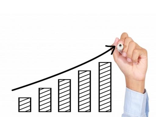növekedés grafikon
