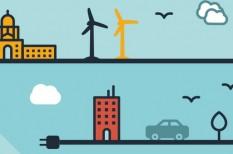 intelligens város, kkv pályázat, ötletpályázat, vállalkozásfejlesztés, városfejlesztés
