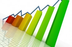 gazdasági kilátások, gdp-növekedés