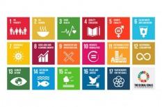 célkitűzés, ensz, fenntartható fejlődés, klímaváltozás
