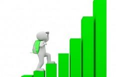 beruházások, fogyasztás, gdp, ipar, kiskereskedelem, szolgáltatás