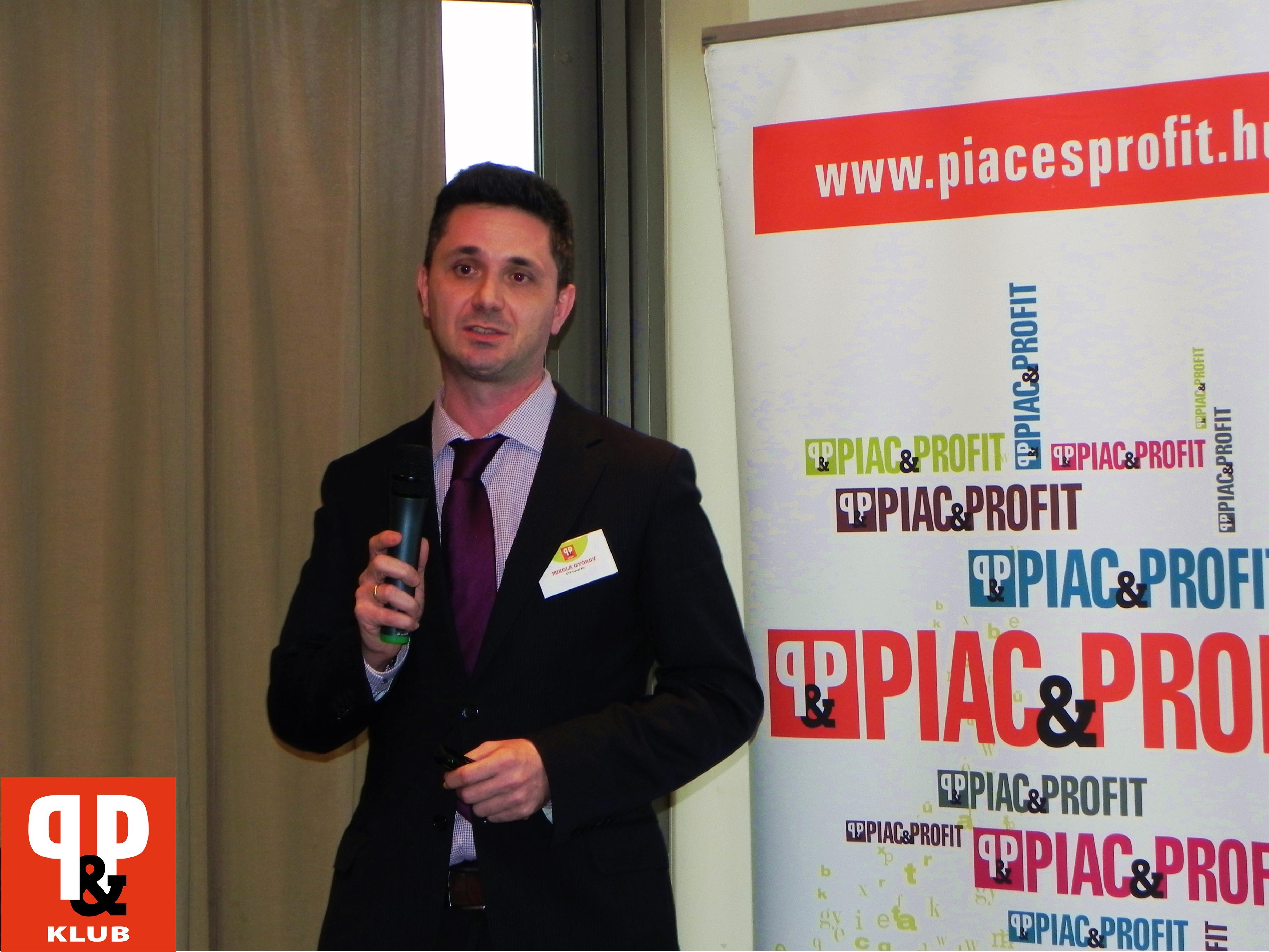 Mikola György otp travel