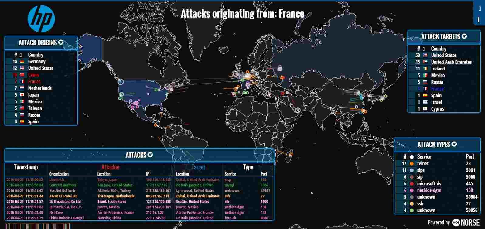 A hekkertámadások globális pillanatképe 2016. április 29-én délután 1 óra tájban