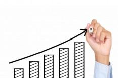 építőipar, foglalkoztatás, fogyasztói bizalom, gki, gki konjunktúra-index