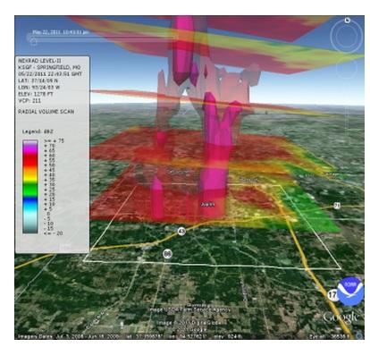 A Global Forecasting System radarja ezt mutatja.