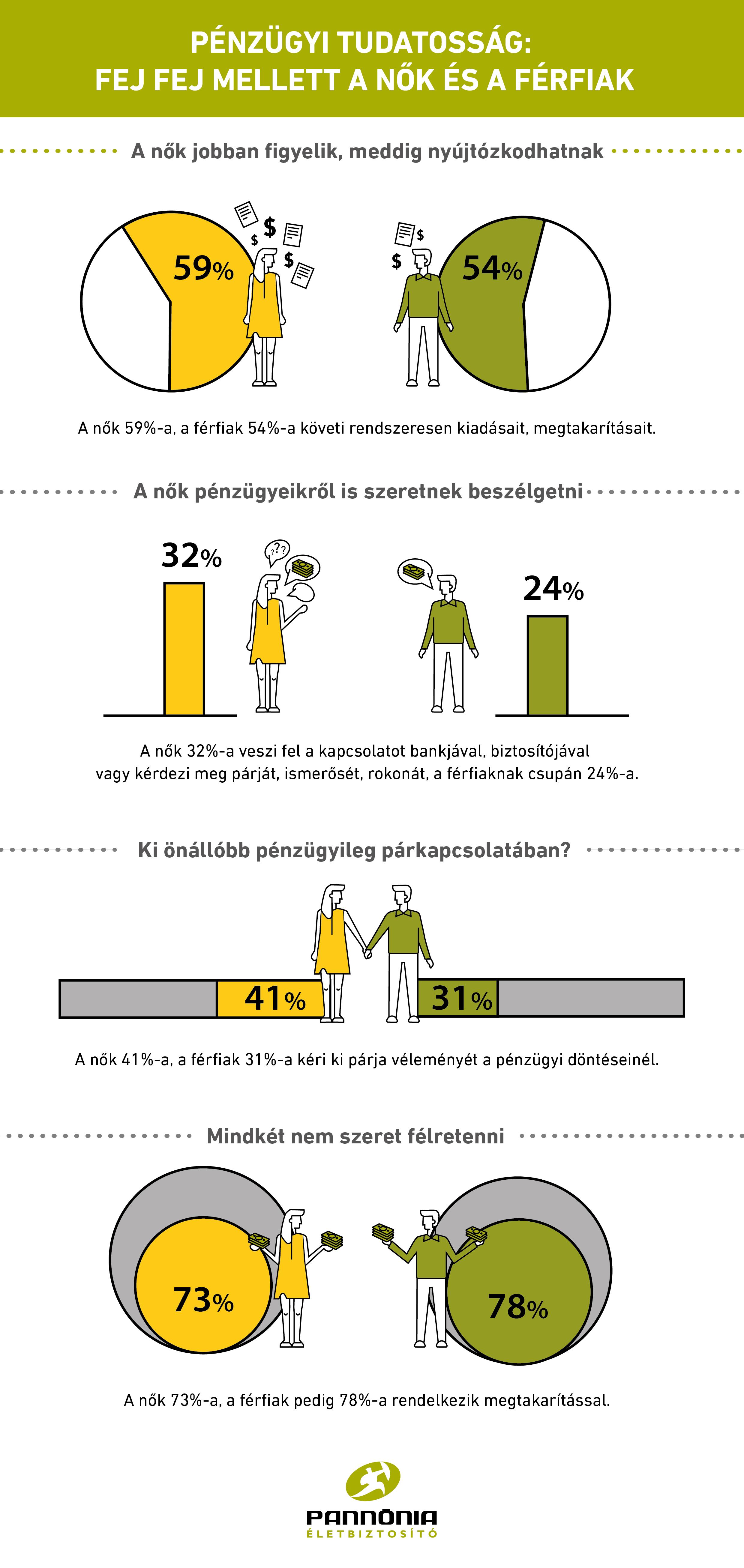 CIG_nonap_infografika_170307
