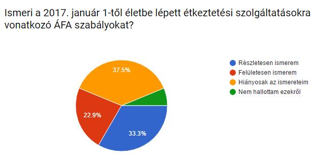 Forrás: Falatozz.hu