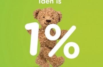 1%-os támogatás, nav, online adóbevallás