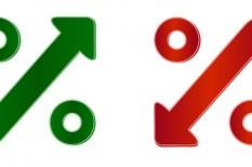 alapkamat, bérek, bubor, elemzők, inflációs előrejelzés, jegybanki alapkamat, mnb, piac és profit, piacesprofit.hu, vállalati nyereségadókulcs, vélemény