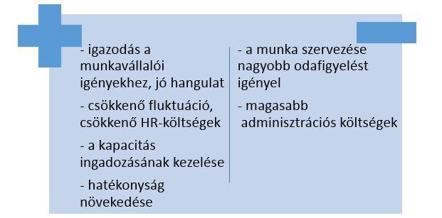 Forrás: IFKA