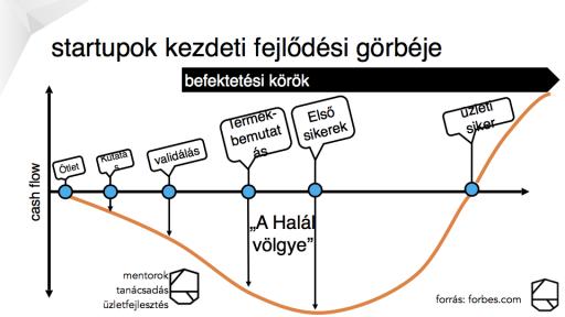 KH startup.odt