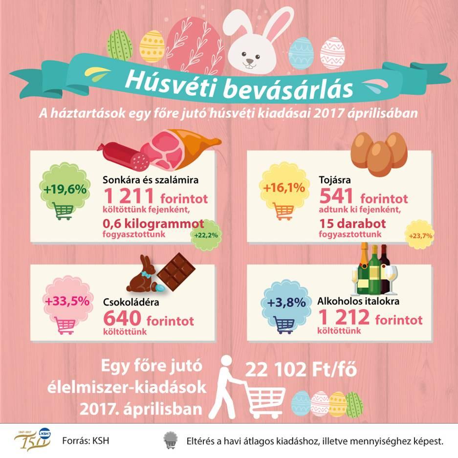 ksh_husvet