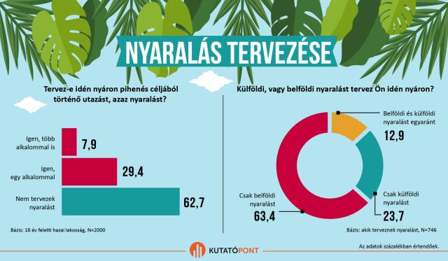 majalis_infografika20180418