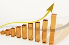 befektetés, fejlesztés, kkv, tőkealap
