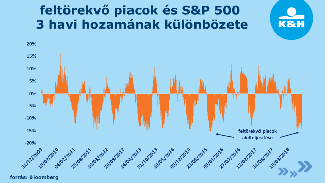 KH_sajtóközlemény_Feltörekvő_piacok_0829.docx
