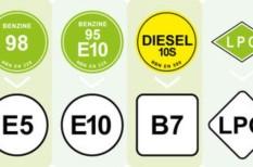 címke, eu-szabályozás, jelölés, üzemanyag