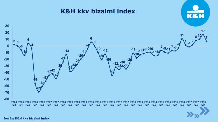 KH_kkv_bizalmi_index_1114.docx
