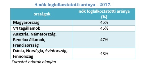 Forrás: Policy Agenda