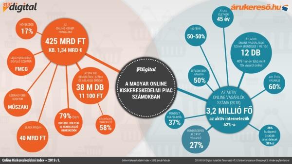 GKID_ÁK_infografika1