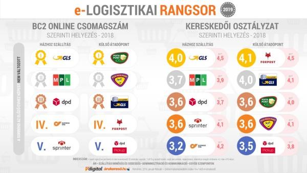 GKID_ÁK_infografika2