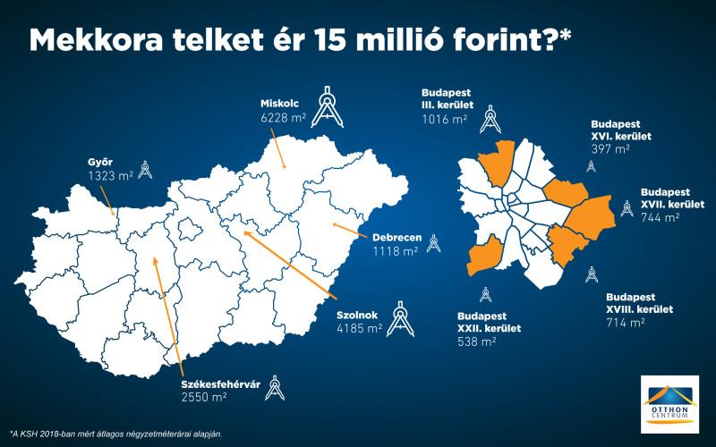 Mekkora telket ér 15 millió forint_Otthon_Centrum_infografika_20190327