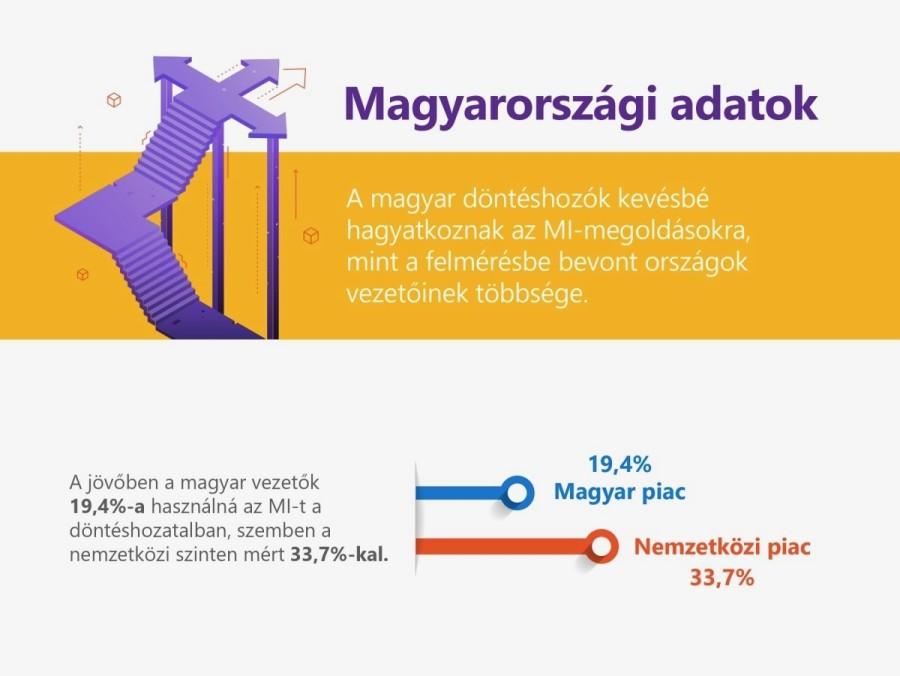 MI-Pulse_MI_AI_infographic_full2 (1)