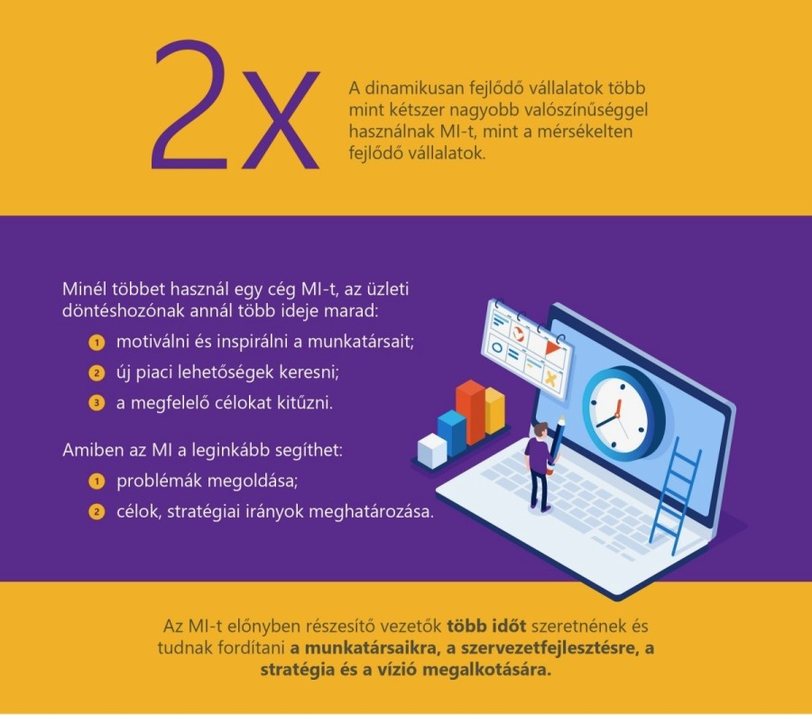 MI-Pulse_MI_AI_infographic_full2