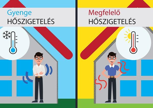 mod_infografika_jsz_gyenge_hoszigeteles
