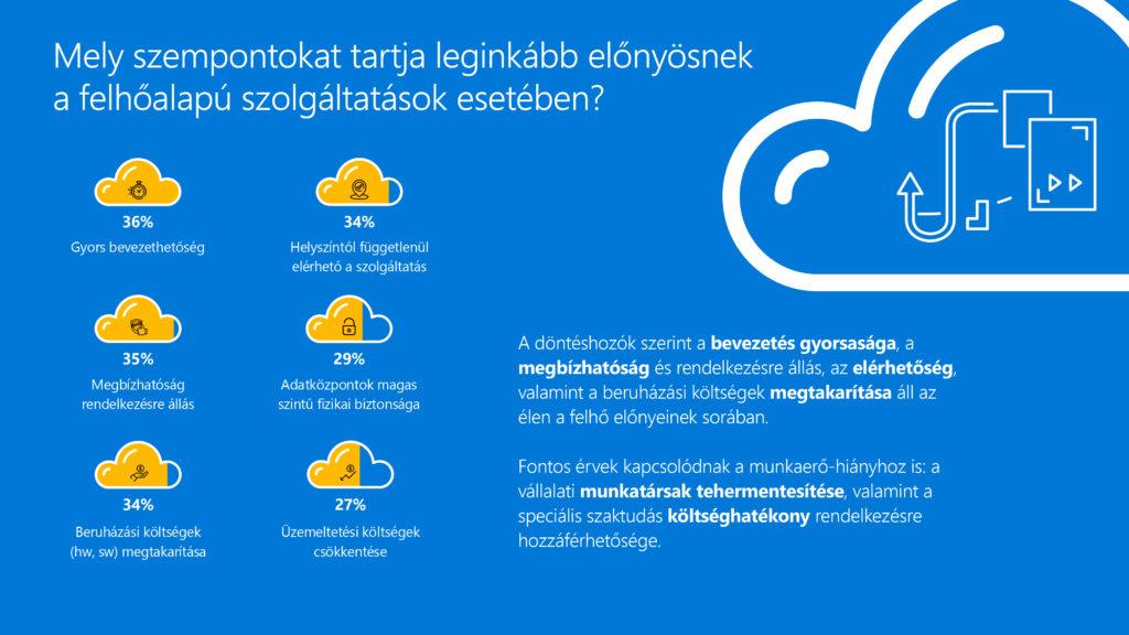 cloud_survey_7-1024x576