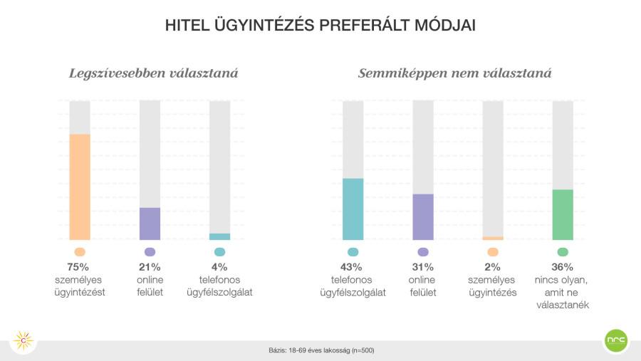 infografika_2019_05_Av3