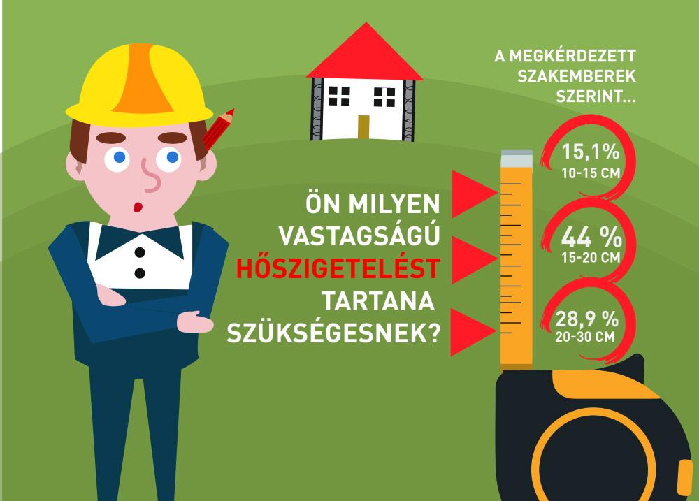 hoszigeteles_infografika_kerdoiv_eredmeny-02